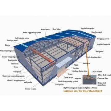 steel structure warehouse(ssw)