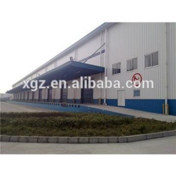 multi-span framework large industrial sheds