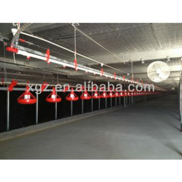 turnkey poultry projects