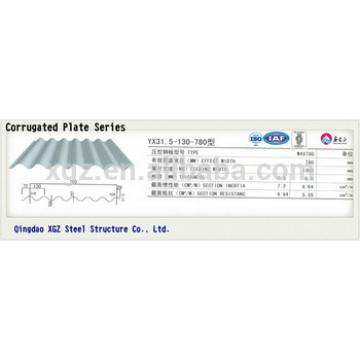 corrugated plate seriescorrugated plate series 760/EPS sandwich panel/rockwool sa/Horizontal loading 780 big bowen metope system