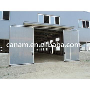 Automatic horizontal sliding garage doors
