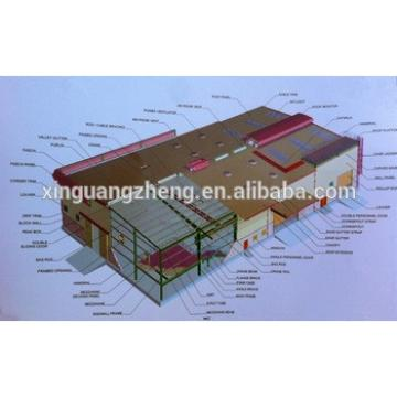 Uruguay pre-engineered steel structure cheap warehouse