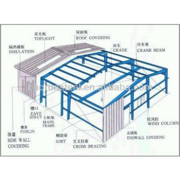 steel warehouses steel structure machine storage building to Brazil 00251