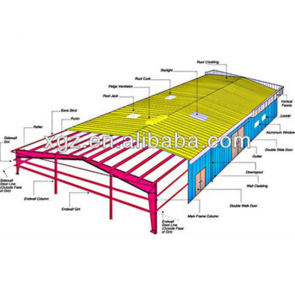 prefab automated broiler house structure #1 image