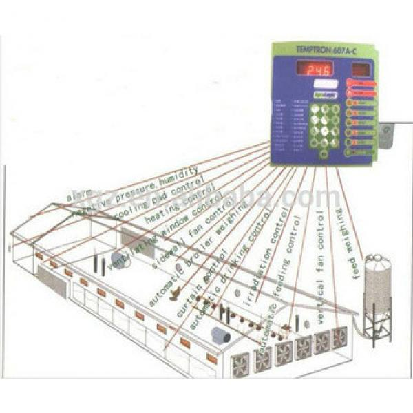 Automatic poultry farming system for chickens #1 image