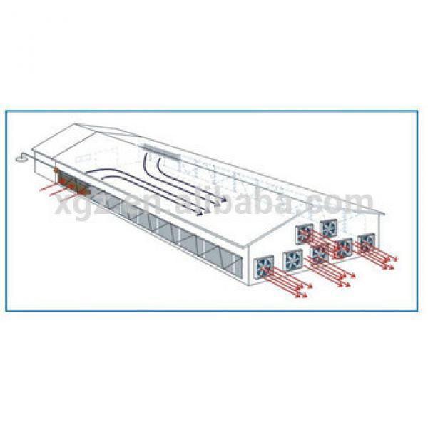 prefab automatic broiler poultry farm house design #1 image