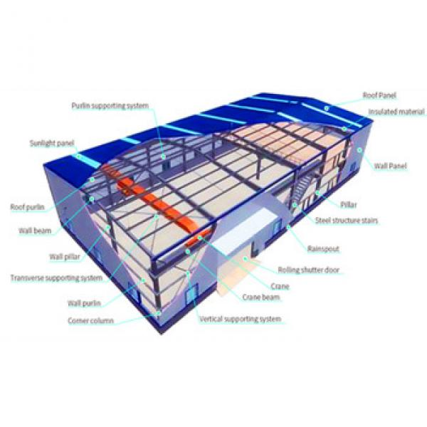 industrail sheds low price chinese steel structure warehouse #1 image