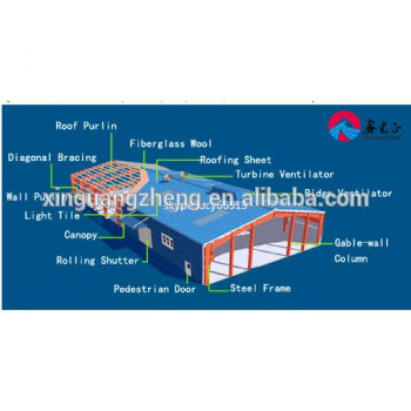 CHIAN ECONOMIC light steel frame warehouse #1 image