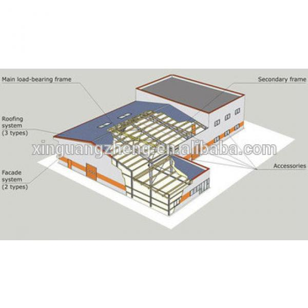 2014 cost of warehouse construction #1 image